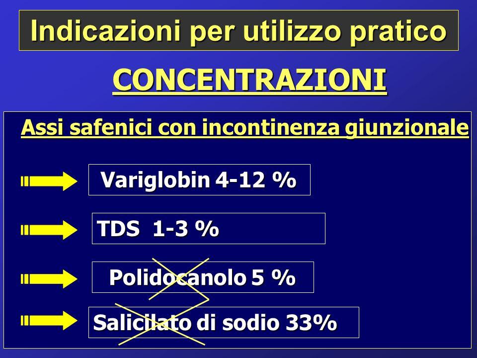 Varici - Tronculari - Safeniche di gamba dopo neutralizzazione reflussi sovrastanti Polidocanolo 1-2 % Salicilato di sodio 20 % TDS 0.5-0.7 % Variglobin 2 % - 4 % - Tributarie - Sciarpe