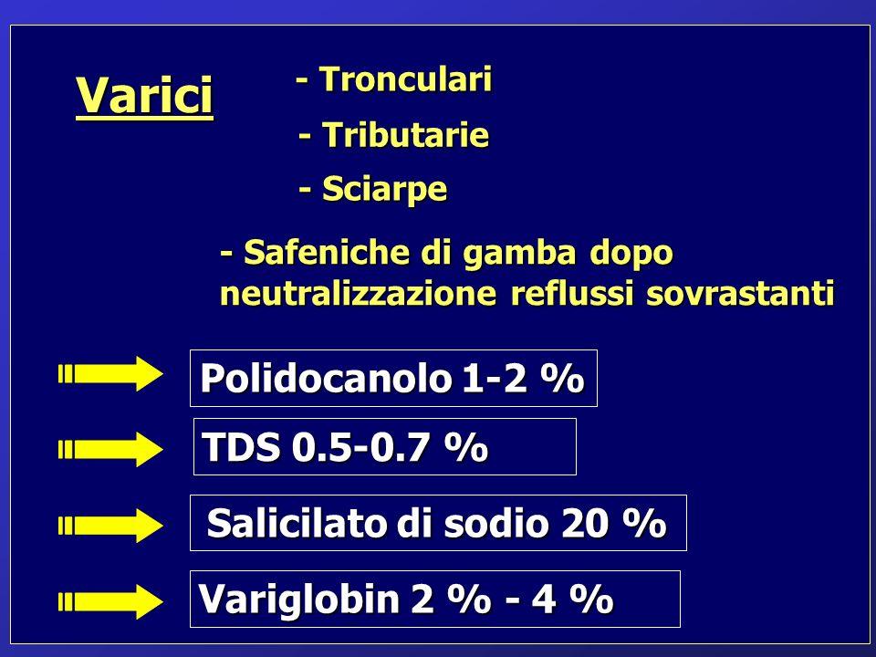 Varici - Tronculari - Safeniche di gamba dopo neutralizzazione reflussi sovrastanti Polidocanolo 1-2 % Salicilato di sodio 20 % TDS 0.5-0.7 % Variglob
