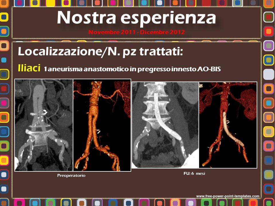 Localizzazione/N. pz trattati: Iliaci 1aneurisma anastomotico in pregresso innesto AO-BIS Nostra esperienza Novembre 2011 - Dicembre 2012 Preoperatori