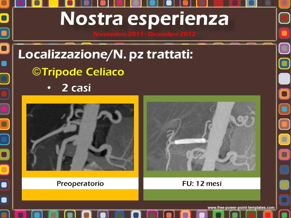 Localizzazione/N. pz trattati: © Tripode Celiaco 2 casi Nostra esperienza Novembre 2011 - Dicembre 2012 PreoperatorioFU: 12 mesi