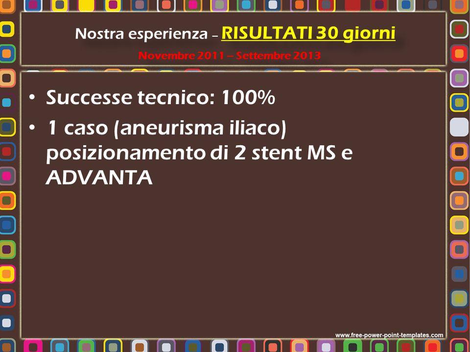 Successe tecnico: 100% 1 caso (aneurisma iliaco) posizionamento di 2 stent MS e ADVANTA Nostra esperienza – RISULTATI 30 giorni Novembre 2011 – Settem