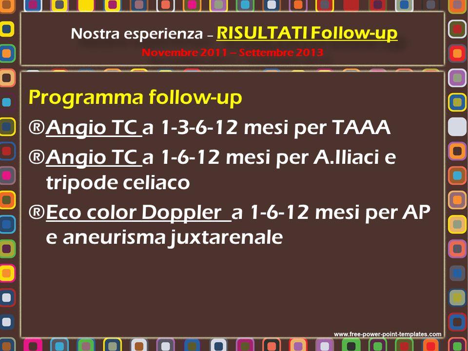 Programma follow-up ®Angio TC a 1-3-6-12 mesi per TAAA ®Angio TC a 1-6-12 mesi per A.Iliaci e tripode celiaco ®Eco color Doppler a 1-6-12 mesi per AP