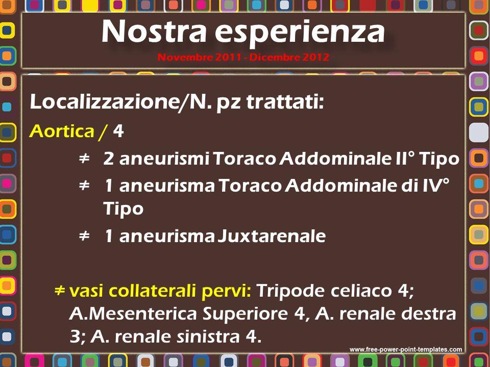 Localizzazione aortica: # paziente 1 TEVAR (CAPTIVIA Medtronic VAMF 4040C150TE, VANC 4238C150TE) EVAR (ENDURANT Meditronic ETBF 3616C145EE + ETLW 1610C124EE) MULTILAYER STENT CTMS 40-150 + CTMS 40-120 Tempo di Scopia: 45 min Contrasto: 100 ml Durata Procedura: 220 min Nostra esperienza Novembre 2011 - Dicembre 2012