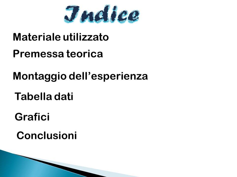 Materiale utilizzato Premessa teorica Montaggio dellesperienza Conclusioni Tabella dati Grafici