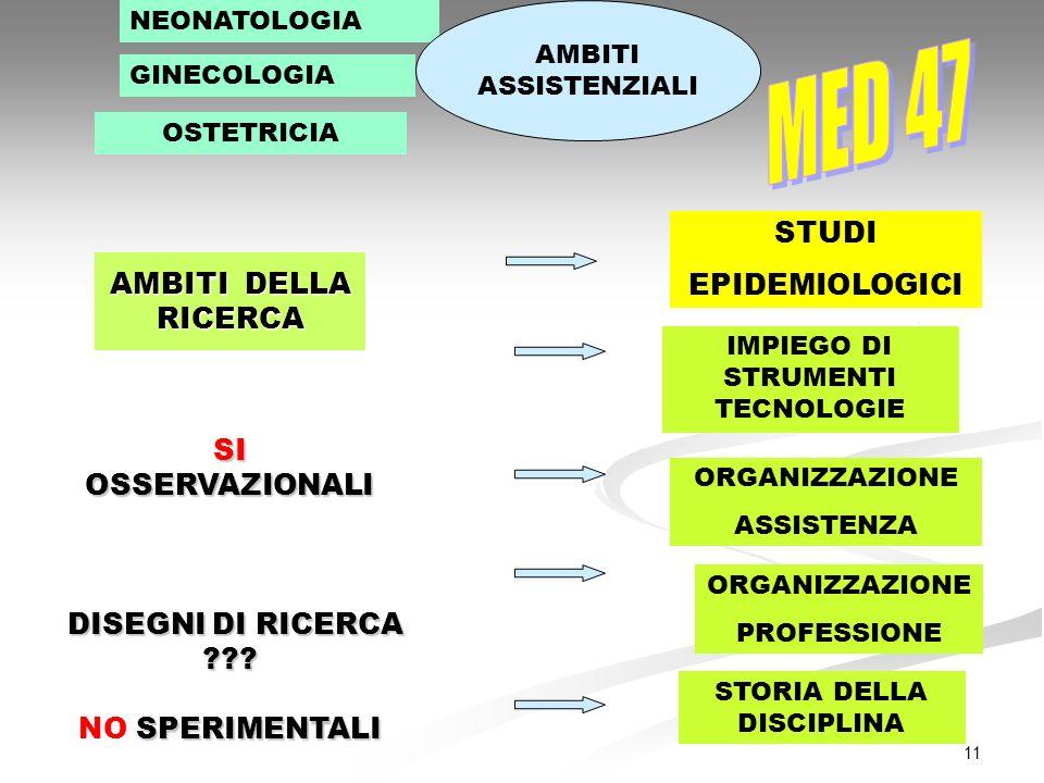 11 AMBITI DELLA RICERCA OSTETRICIA GINECOLOGIA NEONATOLOGIA STUDI EPIDEMIOLOGICI AMBITI ASSISTENZIALI ORGANIZZAZIONE ASSISTENZA IMPIEGO DI STRUMENTI T