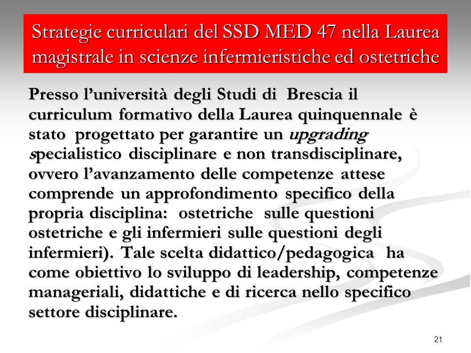 21 Strategie curriculari del SSD MED 47 nella Laurea magistrale in scienze infermieristiche ed ostetriche Presso luniversità degli Studi di Brescia il