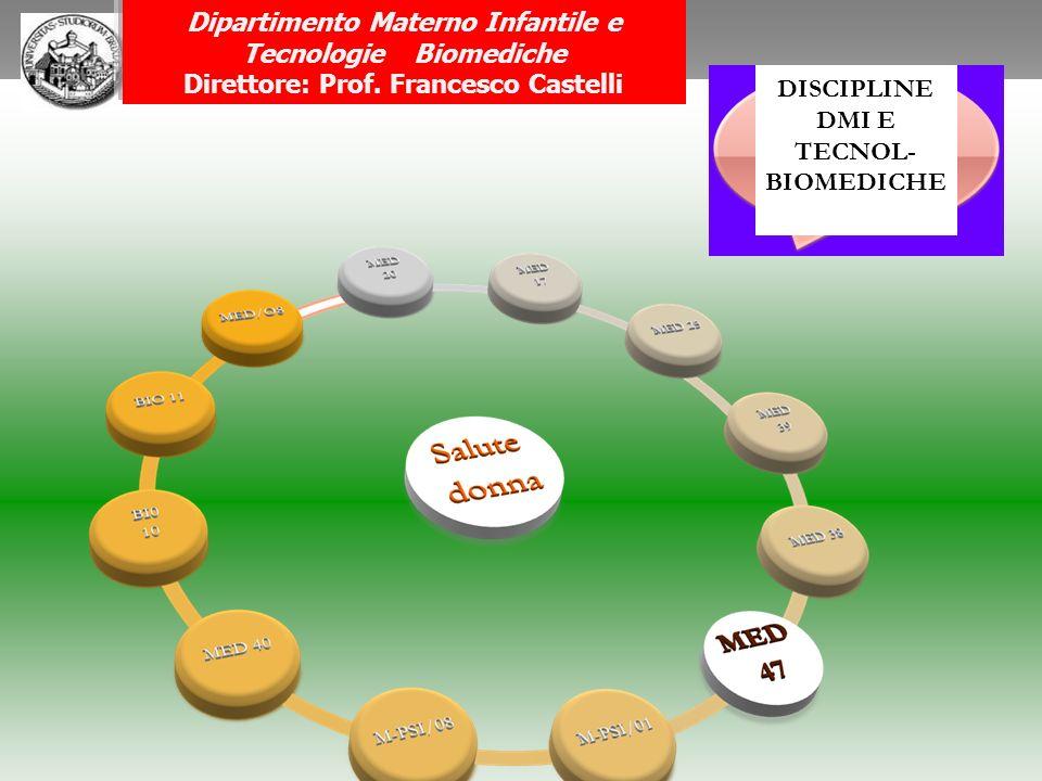 23 DISCIPLINE DMI E TECNOL- BIOMEDICHE Dipartimento Materno Infantile e Tecnologie Biomediche Direttore: Prof. Francesco Castelli