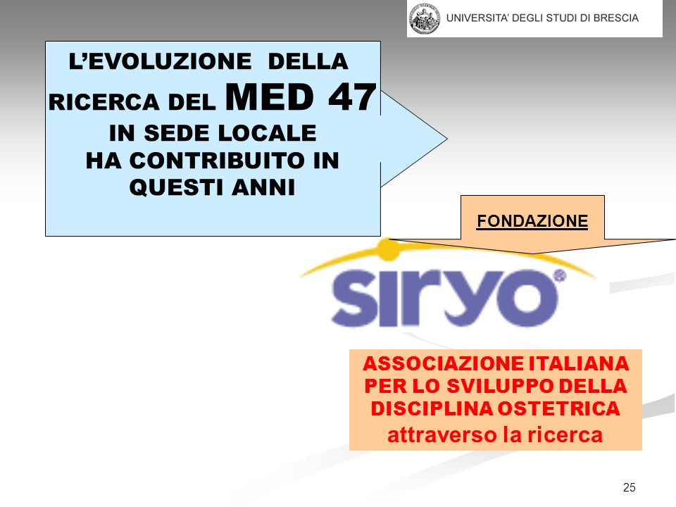 25 LEVOLUZIONE DELLA RICERCA DEL MED 47 IN SEDE LOCALE HA CONTRIBUITO IN QUESTI ANNI ASSOCIAZIONE ITALIANA PER LO SVILUPPO DELLA DISCIPLINA OSTETRICA