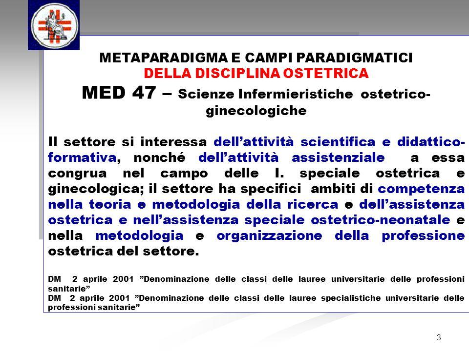 3 METAPARADIGMA E CAMPI PARADIGMATICI DELLA DISCIPLINA OSTETRICA MED 47 – Scienze Infermieristiche ostetrico- ginecologiche Il settore si interessa de
