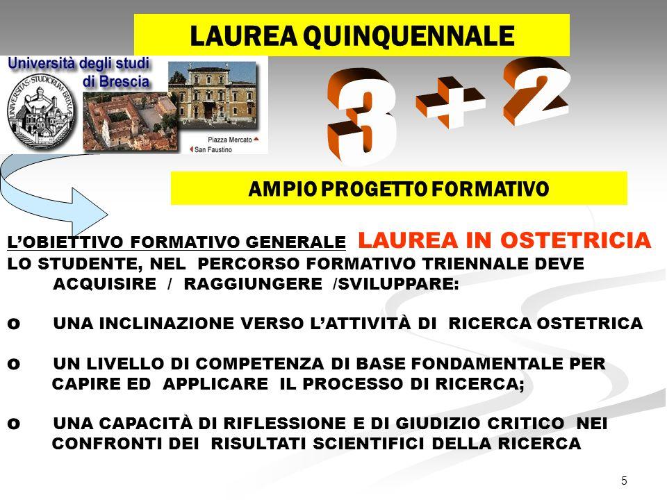 5 LAUREA QUINQUENNALE AMPIO PROGETTO FORMATIVO LOBIETTIVO FORMATIVO GENERALE LAUREA IN OSTETRICIA LO STUDENTE, NEL PERCORSO FORMATIVO TRIENNALE DEVE A