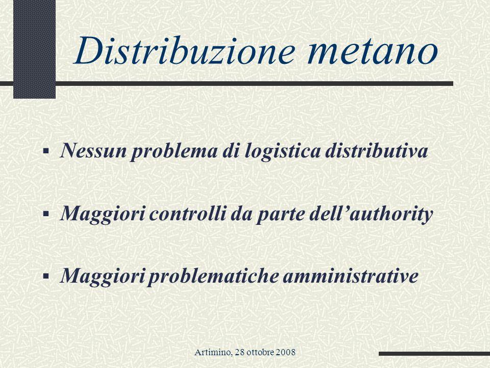 Distribuzione metano Nessun problema di logistica distributiva Maggiori controlli da parte dellauthority Maggiori problematiche amministrative