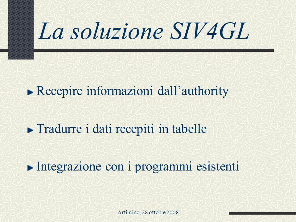 Artimino, 28 ottobre 2008 La soluzione SIV4GL Recepire informazioni dallauthority Tradurre i dati recepiti in tabelle Integrazione con i programmi esistenti