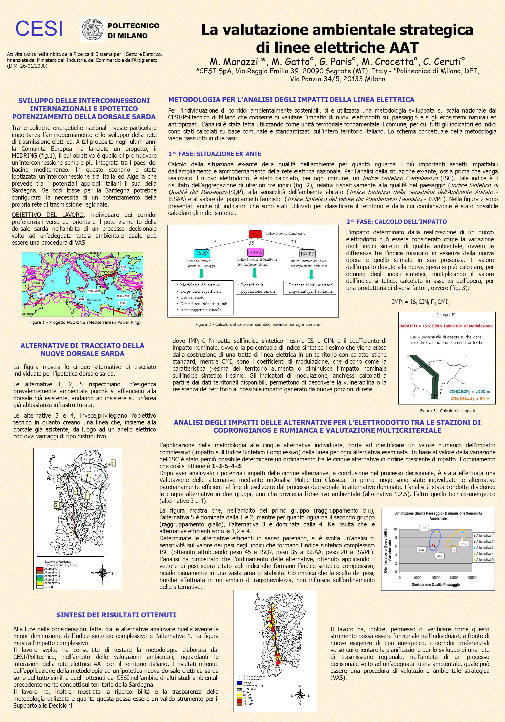 CESI La valutazione ambientale strategica di linee elettriche AAT M. Marazzi *, M. Gatto°, G. Paris°, M. Crocetta°, C. Ceruti° *CESI SpA, Via Reggio E
