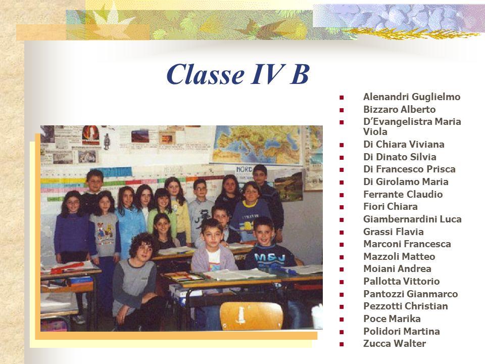Classe IV A Battipaglia francesco Paolo Barnardinetti Irene Cntonetti Monica Caproni Maria Jessica Castri Veronica De Luca Benedetta Desole Maria Pia