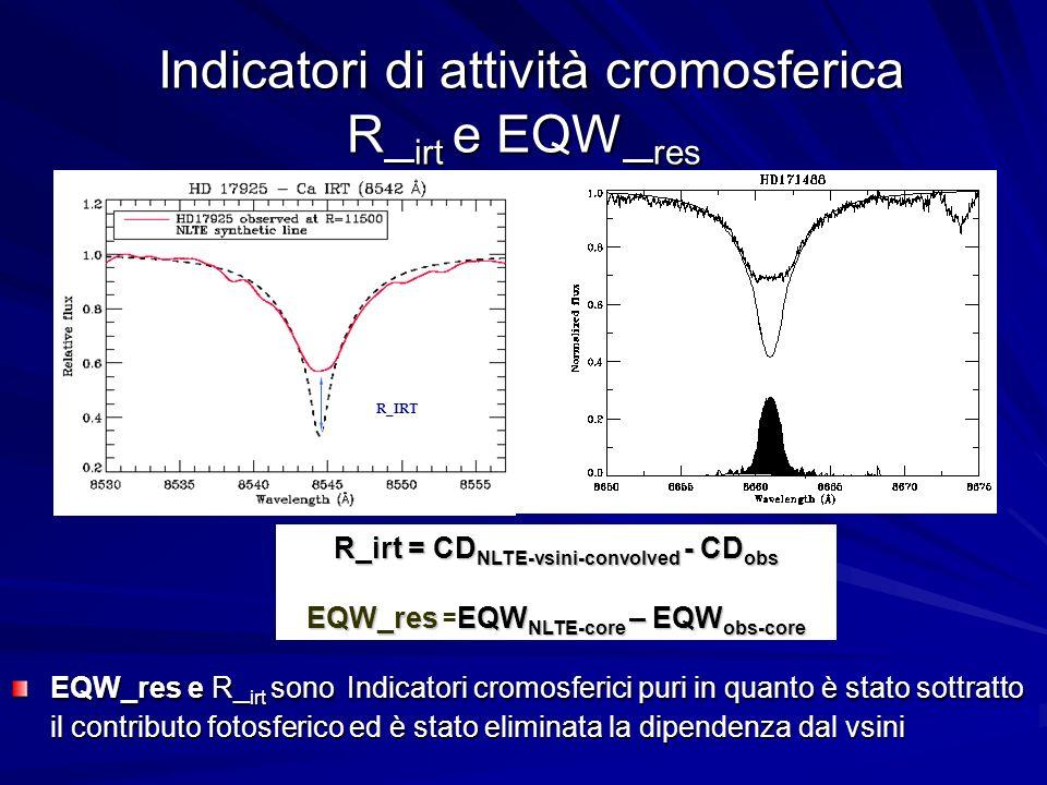 Indicatori di attività cromosferica R_ irt e EQW_ res Indicatori di attività cromosferica R_ irt e EQW_ res EQW_res e R_ irt sono Indicatori cromosferici puri in quanto è stato sottratto il contributo fotosferico ed è stato eliminata la dipendenza dal vsini R_IRT R_irt = CD NLTE-vsini-convolved - CD obs EQW_resEQW NLTE-core – EQW obs-core EQW_res = EQW NLTE-core – EQW obs-core