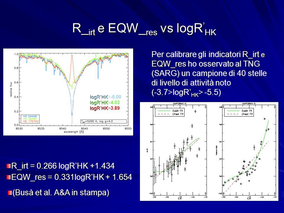 R_ irt e EQW_ res vs logR HK R_ irt e EQW_ res vs logR HK R_irt e EQW_res Per calibrare gli indicatori R_irt e EQW_res ho osservato al TNG (SARG) un campione di 40 stelle di livello di attività noto HK (-3.7>logR HK > -5.5) (Busà et al.
