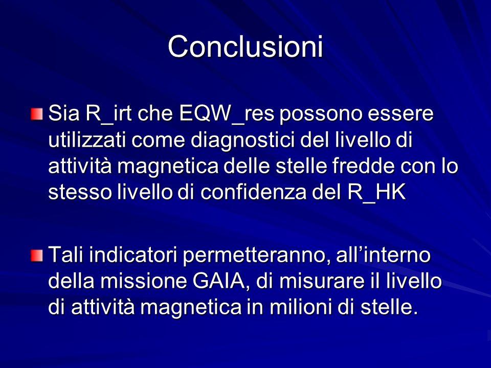 Conclusioni Sia R_irt che EQW_res possono essere utilizzati come diagnostici del livello di attività magnetica delle stelle fredde con lo stesso livello di confidenza del R_HK Tali indicatori permetteranno, allinterno della missione GAIA, di misurare il livello di attività magnetica in milioni di stelle.