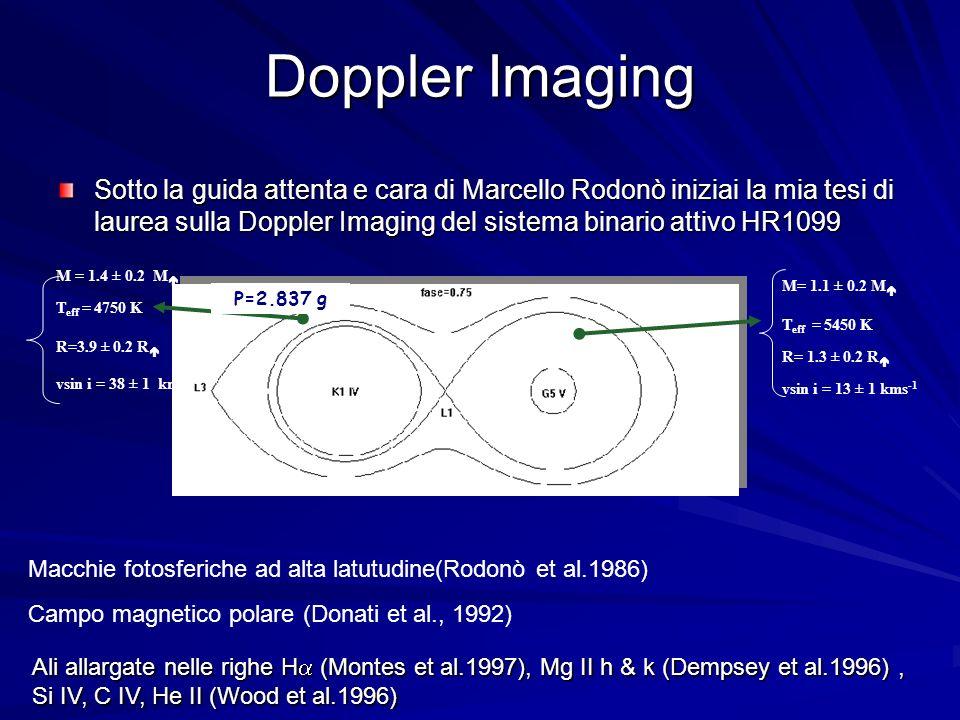 Doppler Imaging Sotto la guida attenta e cara di Marcello Rodonò iniziai la mia tesi di laurea sulla Doppler Imaging del sistema binario attivo HR1099 Ali allargate nelle righe H (Montes et al.1997), Mg II h & k (Dempsey et al.1996), Si IV, C IV, He II (Wood et al.1996) Ali allargate nelle righe H (Montes et al.1997), Mg II h & k (Dempsey et al.1996), Si IV, C IV, He II (Wood et al.1996) Macchie fotosferiche ad alta latutudine(Rodonò et al.1986) Campo magnetico polare (Donati et al., 1992) M = 1.4 ± 0.2 M T eff = 4750 K R=3.9 ± 0.2 R vsin i = 38 ± 1 km s -1 M= 1.1 ± 0.2 M T eff = 5450 K R= 1.3 ± 0.2 R vsin i = 13 ± 1 kms -1 P=2.837 g