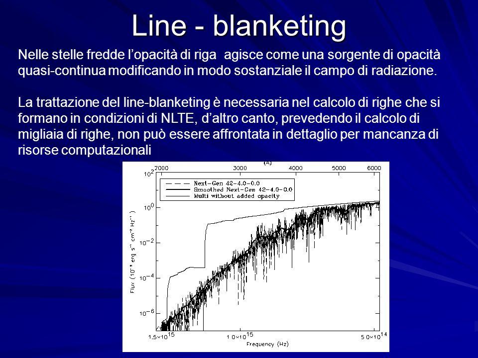 Trattazione NLTE del line-blanketing Tale funzione, utilizzata per modificare lopacità totale nel calcolo del trasporto radiativo NLTE ha permesso di ottenere una soddisfacente stima del continuo UV nelle stelle fredde (Busà et al.