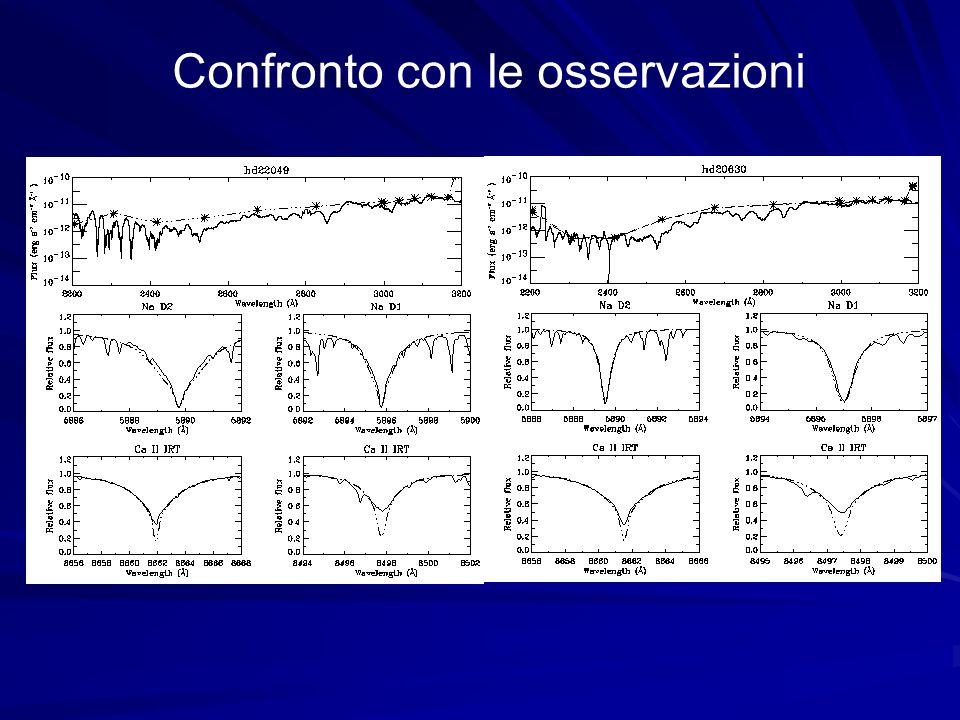 Indicatori di attività cromosferica Ca II H & K (R HK ), Mg II h & k, Hα, He I, Na D1 e D2, KI, Ca II IRT Limitazioni osservabilità, regioni spettrali affette da blend e line-blanketing, andamento non lineare con attività, dipendenza dai parametri stellari, contributo fotosferico, vsini Ca II IRT: prominenti in stelle G, K, M, no line- blanketing……