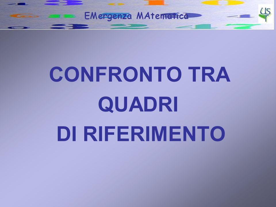CONFRONTO TRA QUADRI DI RIFERIMENTO
