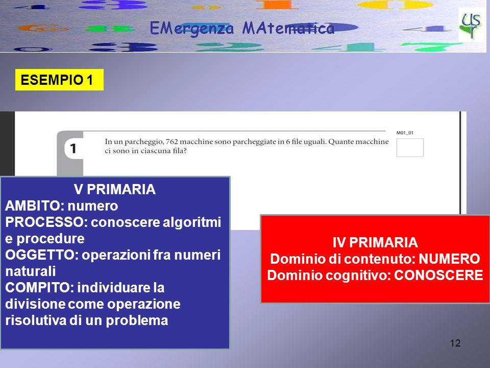27/04/201412 ESEMPIO 1 IV PRIMARIA Dominio di contenuto: NUMERO Dominio cognitivo: CONOSCERE V PRIMARIA AMBITO: numero PROCESSO: conoscere algoritmi e