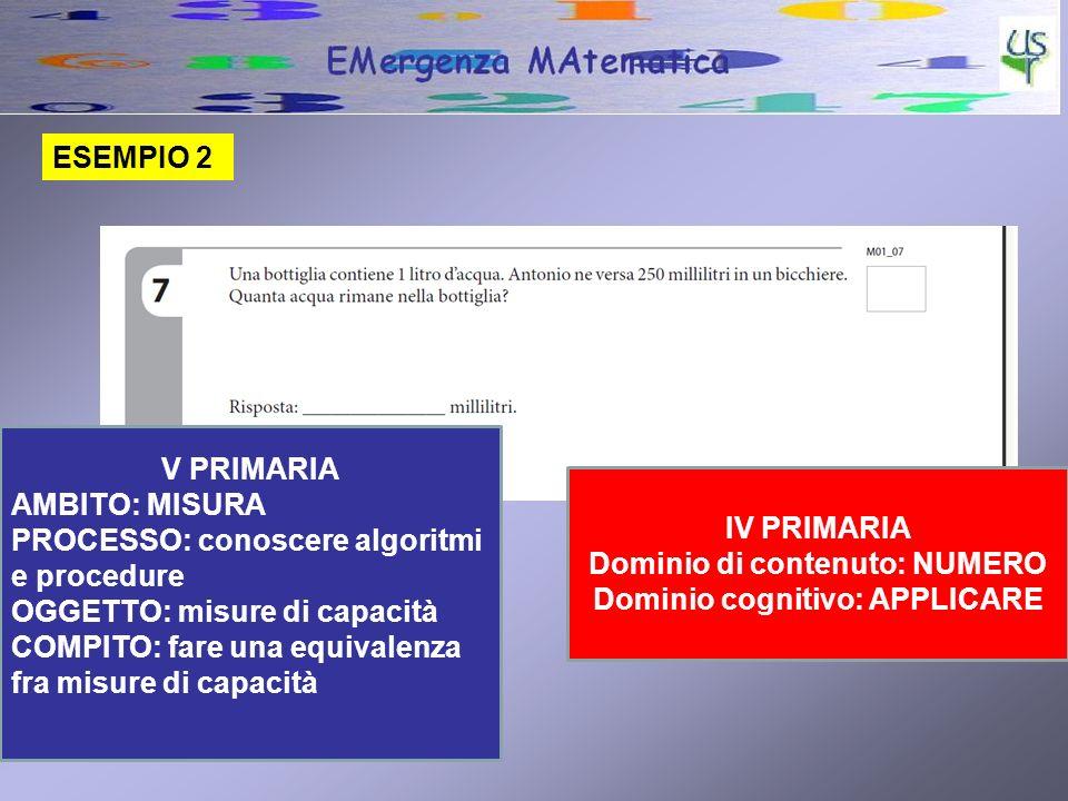 ESEMPIO 2 IV PRIMARIA Dominio di contenuto: NUMERO Dominio cognitivo: APPLICARE V PRIMARIA AMBITO: MISURA PROCESSO: conoscere algoritmi e procedure OG