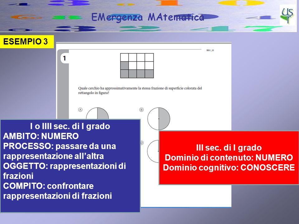 ESEMPIO 3 III sec. di I grado Dominio di contenuto: NUMERO Dominio cognitivo: CONOSCERE I o IIII sec. di I grado AMBITO: NUMERO PROCESSO: passare da u