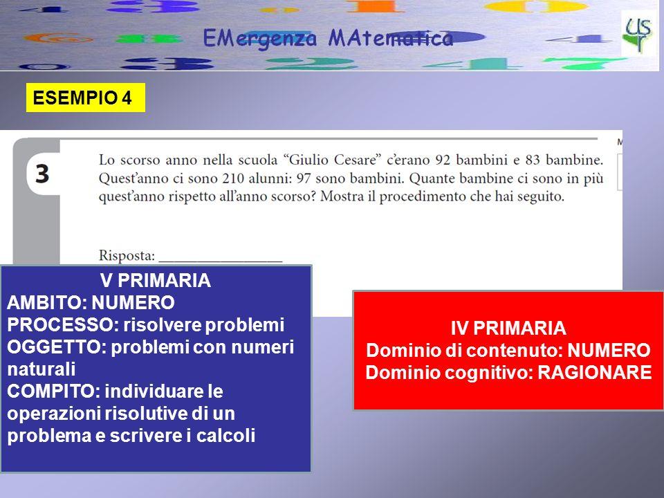 ESEMPIO 4 IV PRIMARIA Dominio di contenuto: NUMERO Dominio cognitivo: RAGIONARE V PRIMARIA AMBITO: NUMERO PROCESSO: risolvere problemi OGGETTO: proble