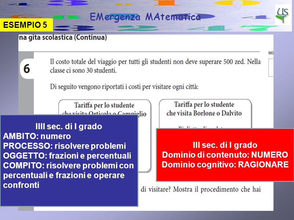 ESEMPIO 5 III sec. di I grado Dominio di contenuto: NUMERO Dominio cognitivo: RAGIONARE IIII sec. di I grado AMBITO: numero PROCESSO: risolvere proble