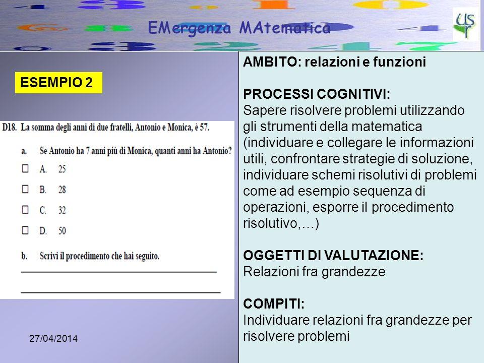 27/04/20144 ESEMPIO 2 AMBITO: relazioni e funzioni PROCESSI COGNITIVI: Sapere risolvere problemi utilizzando gli strumenti della matematica (individua