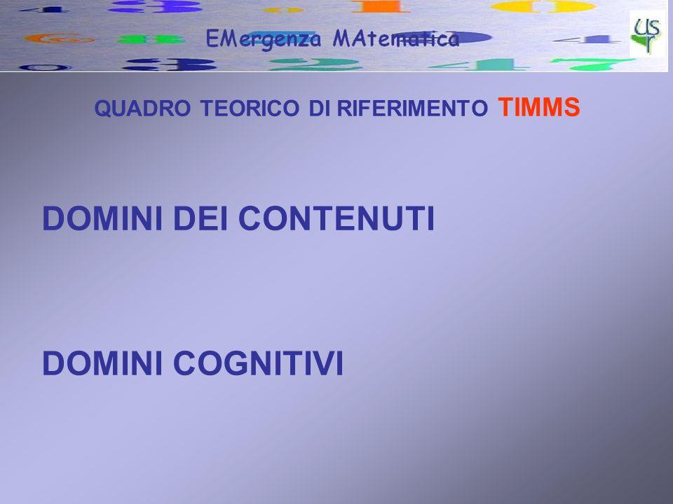 QUADRO TEORICO DI RIFERIMENTO TIMMS DOMINI DEI CONTENUTI DOMINI COGNITIVI