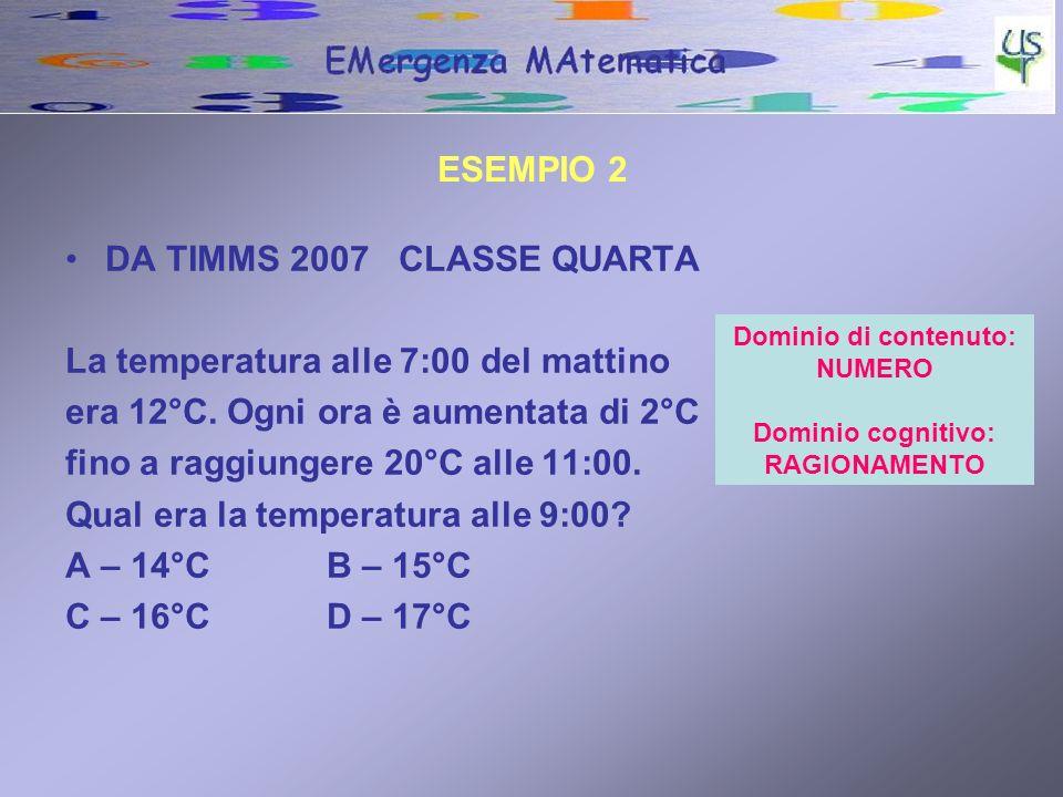 ESEMPIO 2 DA TIMMS 2007 CLASSE QUARTA La temperatura alle 7:00 del mattino era 12°C. Ogni ora è aumentata di 2°C fino a raggiungere 20°C alle 11:00. Q