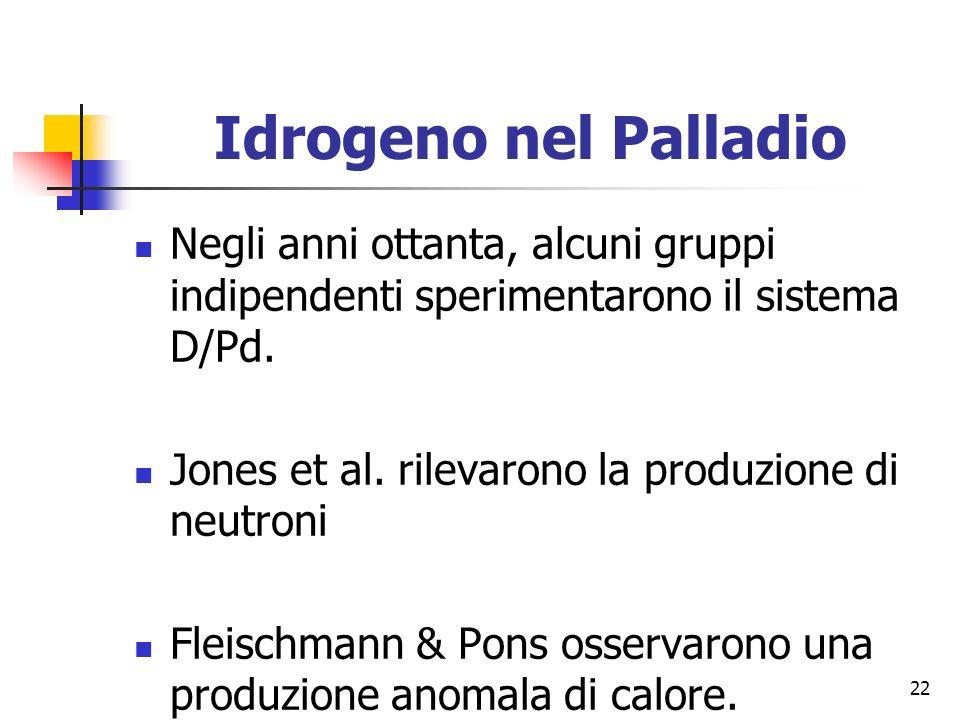 22 Idrogeno nel Palladio Negli anni ottanta, alcuni gruppi indipendenti sperimentarono il sistema D/Pd.