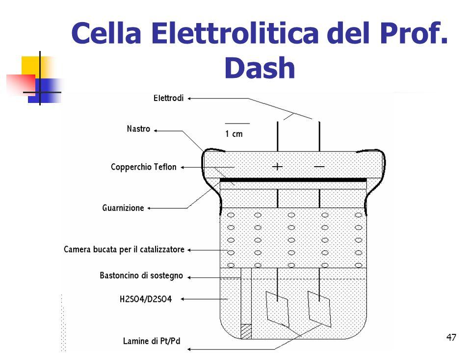 47 Cella Elettrolitica del Prof. Dash