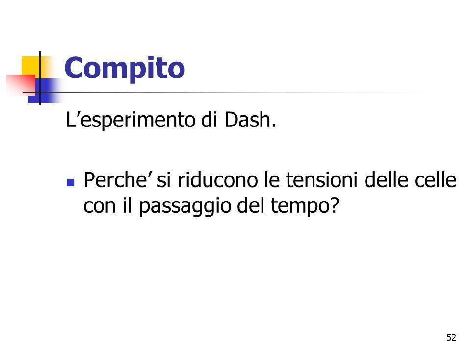 52 Compito Lesperimento di Dash.