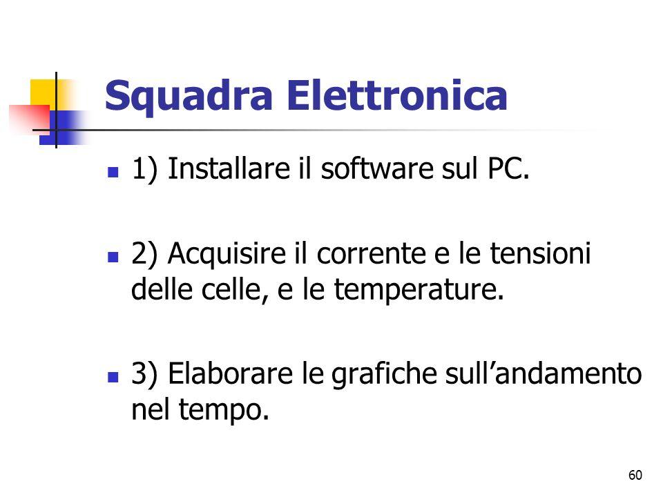 60 Squadra Elettronica 1) Installare il software sul PC.