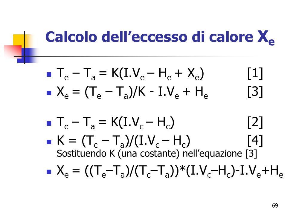 69 Calcolo delleccesso di calore X e T e – T a = K(I.V e – H e + X e )[1] X e = (T e – T a )/K - I.V e + H e [3] T c – T a = K(I.V c – H c )[2] K = (T c – T a )/(I.V c – H c )[4] Sostituendo K (una costante) nellequazione [3] X e = ((T e –T a )/(T c –T a ))*(I.V c –H c )-I.V e +H e