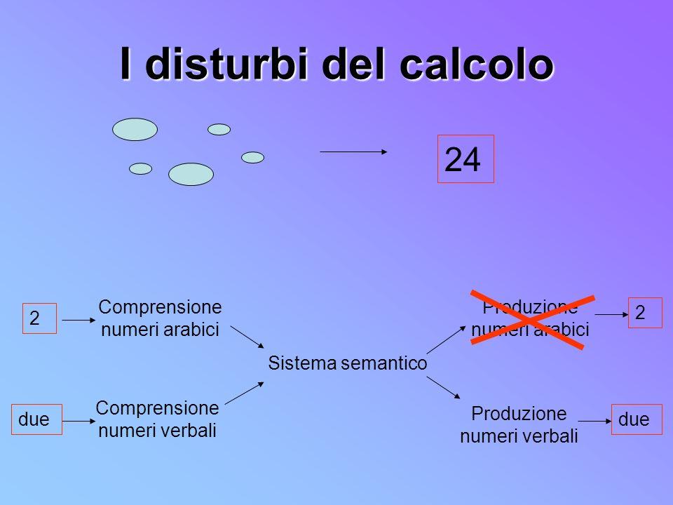 I disturbi del calcolo Comprensione numeri arabici Comprensione numeri verbali Sistema semantico Produzione numeri arabici Produzione numeri verbali 2