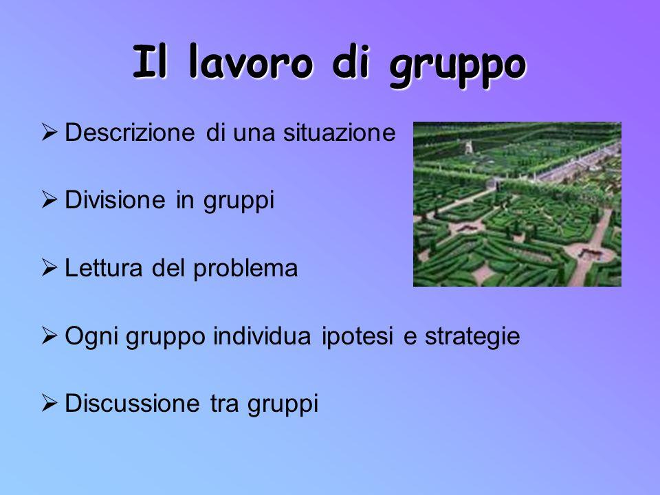 Il lavoro di gruppo Descrizione di una situazione Divisione in gruppi Lettura del problema Ogni gruppo individua ipotesi e strategie Discussione tra g