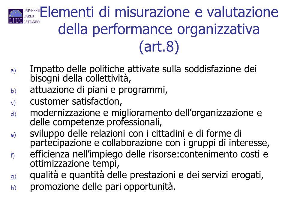 Elementi di misurazione e valutazione della performance organizzativa (art.8) a) Impatto delle politiche attivate sulla soddisfazione dei bisogni dell
