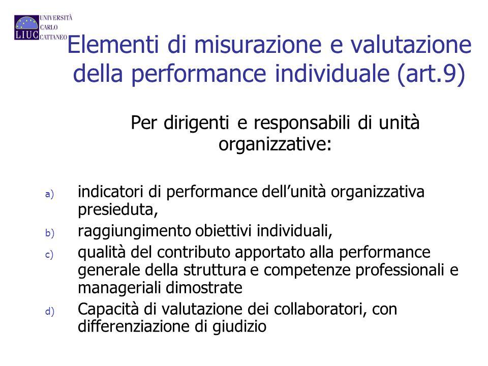 Elementi di misurazione e valutazione della performance individuale (art.9) Per dirigenti e responsabili di unità organizzative: a) indicatori di perf