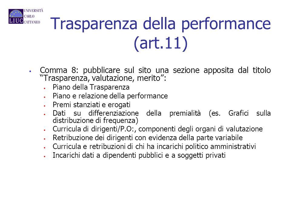 Trasparenza della performance (art.11) Comma 8: pubblicare sul sito una sezione apposita dal titolo Trasparenza, valutazione, merito: Piano della Tras