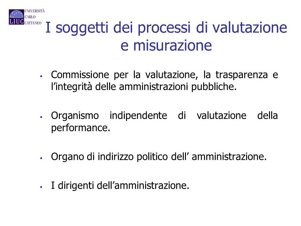 I soggetti dei processi di valutazione e misurazione Commissione per la valutazione, la trasparenza e lintegrità delle amministrazioni pubbliche. Orga