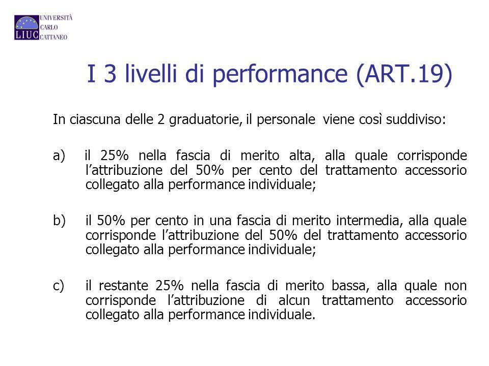 I 3 livelli di performance (ART.19) In ciascuna delle 2 graduatorie, il personale viene così suddiviso: a) il 25% nella fascia di merito alta, alla qu