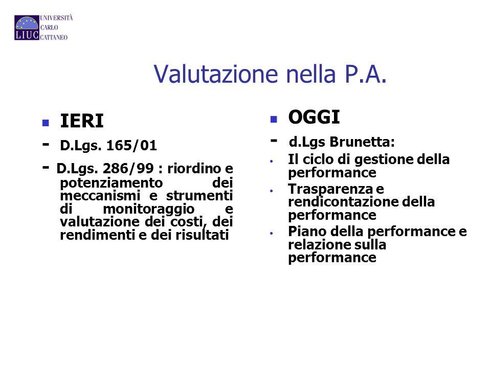 Valutazione nella P.A. IERI - D.Lgs. 165/01 - D.Lgs. 286/99 : riordino e potenziamento dei meccanismi e strumenti di monitoraggio e valutazione dei co