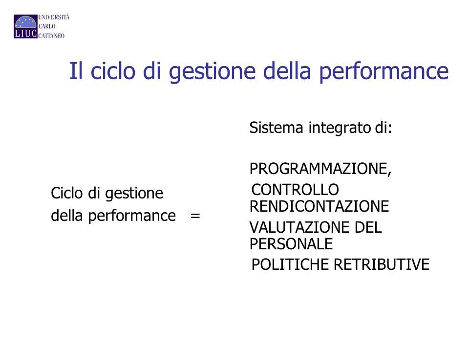 Il ciclo di gestione della performance Ciclo di gestione della performance = Sistema integrato di: PROGRAMMAZIONE, CONTROLLO RENDICONTAZIONE VALUTAZIO