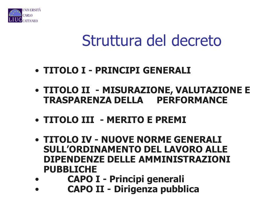Struttura del decreto TITOLO I - PRINCIPI GENERALI TITOLO II - MISURAZIONE, VALUTAZIONE E TRASPARENZA DELLA PERFORMANCE TITOLO III - MERITO E PREMI TI