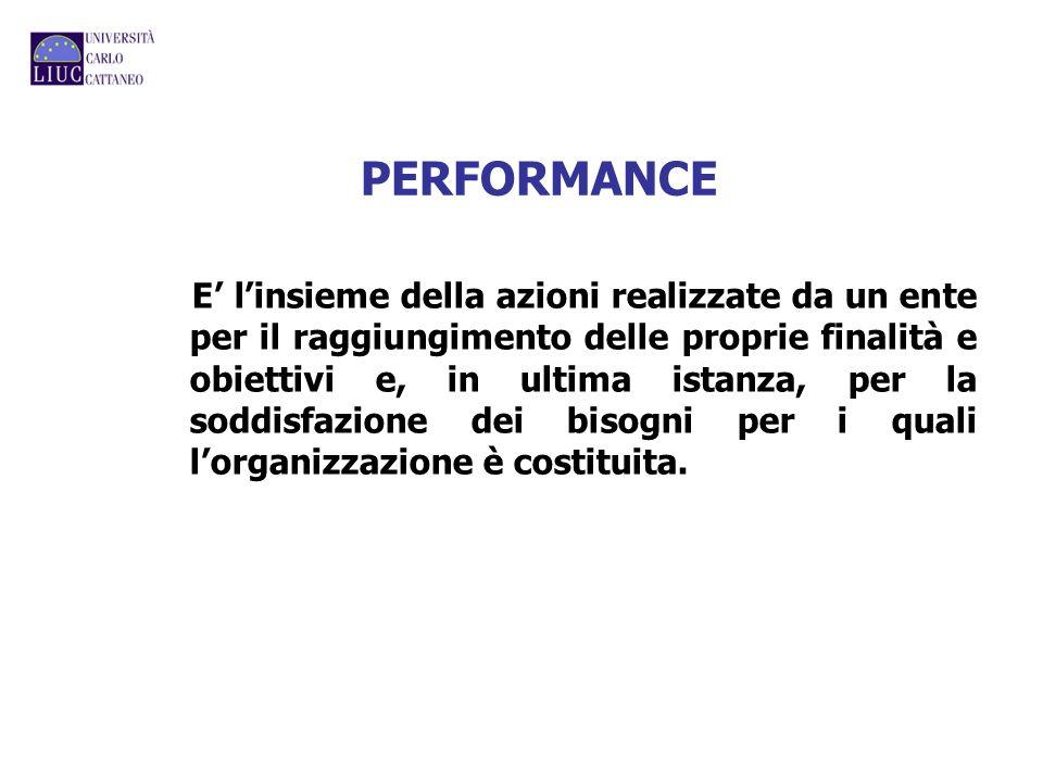 CICLO DI GESTIONE DELLA PERFORMANCE a.DEFINIZIONE E ASSEGNAZIONE DEGLI OBIETTIVI, VALORI ATTESI, INDICATORI b.COLLEGAMENTO OBIETTIVI RISORSE c.MONITORAGGIO E ATTIVAZIONE EVENTUALE CORRETTIVI d.MISURAZIONE E VALUTAZIONE DELLA PERFORMANCE INDIVIDUALE E ORGANIZZATIVA e.COLLEGAMENTO E UTILIZZO CON I SISTEMI PREMIANTI f.RENDICONTAZIONE DEI RISULTATI 9 In linea con il ciclo di programmazione, controllo e rendicontazione definito dalla normativa vigente per gli ee.ll.