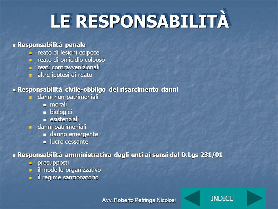 Avv. Roberto Petringa Nicolosi LE RESPONSABILITÀ Responsabilità penale Responsabilità penale reato di lesioni colpose reato di lesioni colpose reato d
